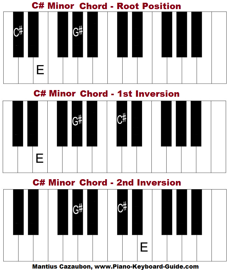 Similiar C Minor Guitar Keywords